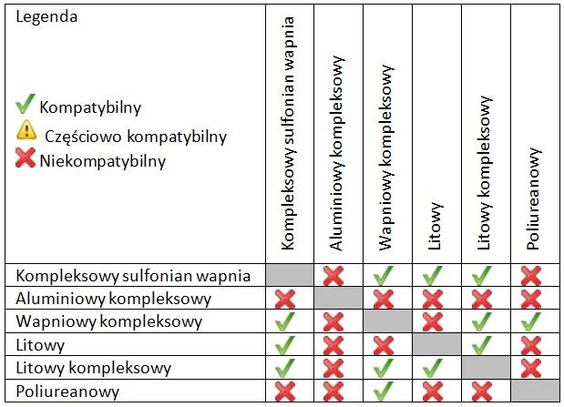 kompatybilnosc2